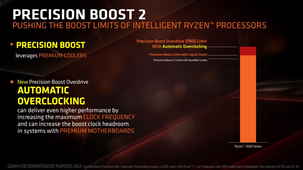 Precision Boost 2 Presentation Slide