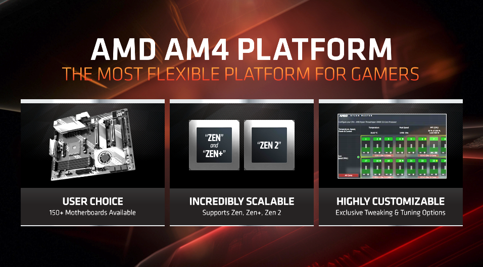 Amd Ryzen 9 3900x Cpu Review Page 4 Of 12 The Fps Review