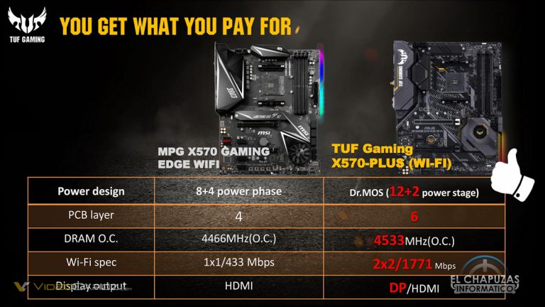 """ASUS's """"Controversial"""" X570 Motherboard Marketing Slides Leaked"""