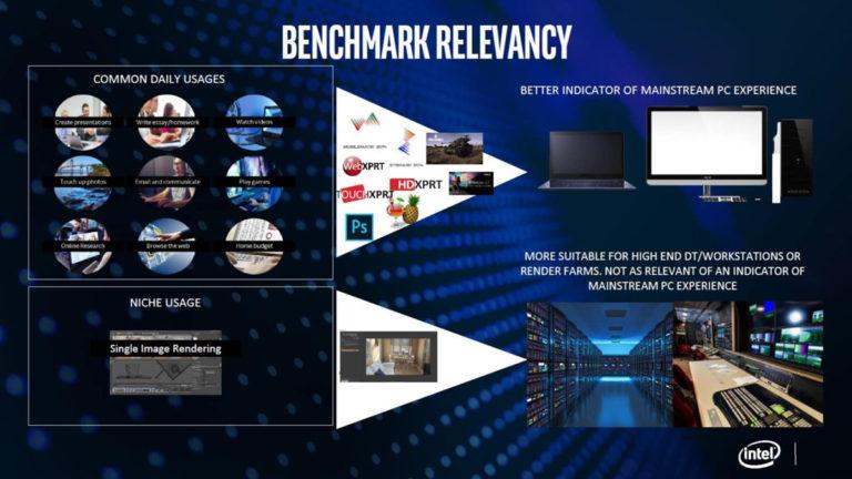 "Intel Releases ""Real World"" Benchmarks Alleging 9th Gen Core CPUs Beat Ryzen"