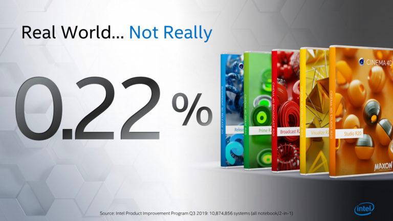 Intel Defends Its Misleading Marketing Attack on AMD's Third-Gen Ryzen CPUs