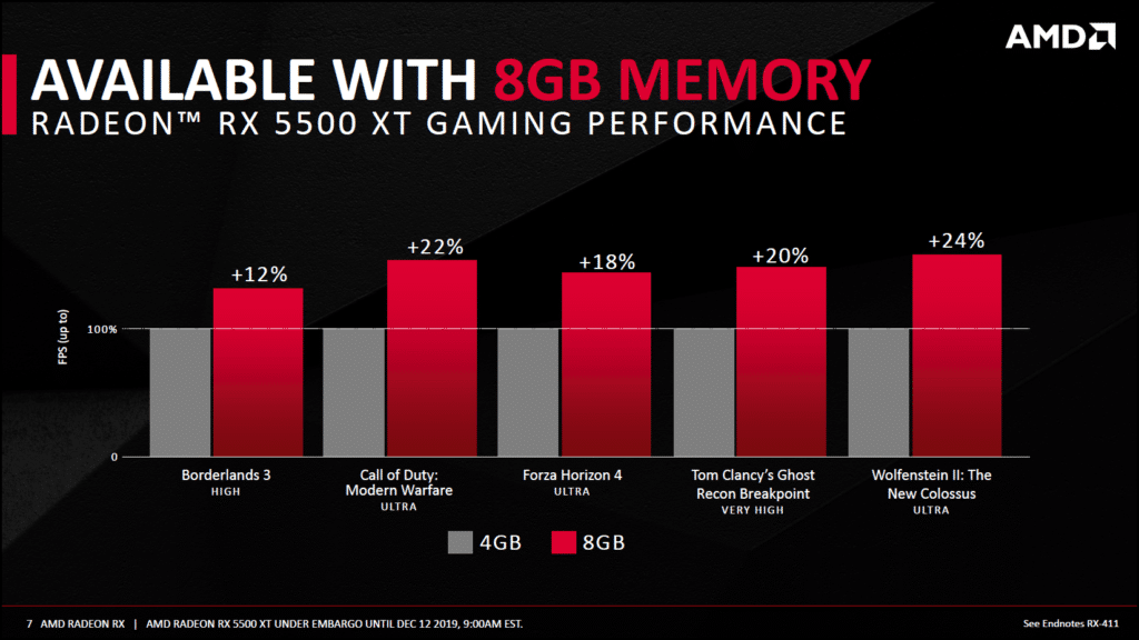 AMD 8GB Memory Slide