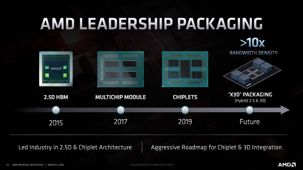 Amd S Latest Cpu Roadmap Hints At Zen 4 Processors By 2022 With Zen 3 On Track For 2020 The Fps Review