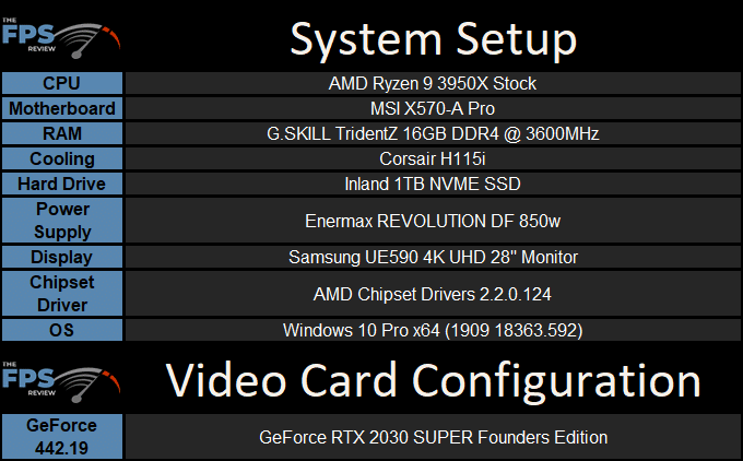 GeForce RTX 2060 SUPER Overclocking System Configuration