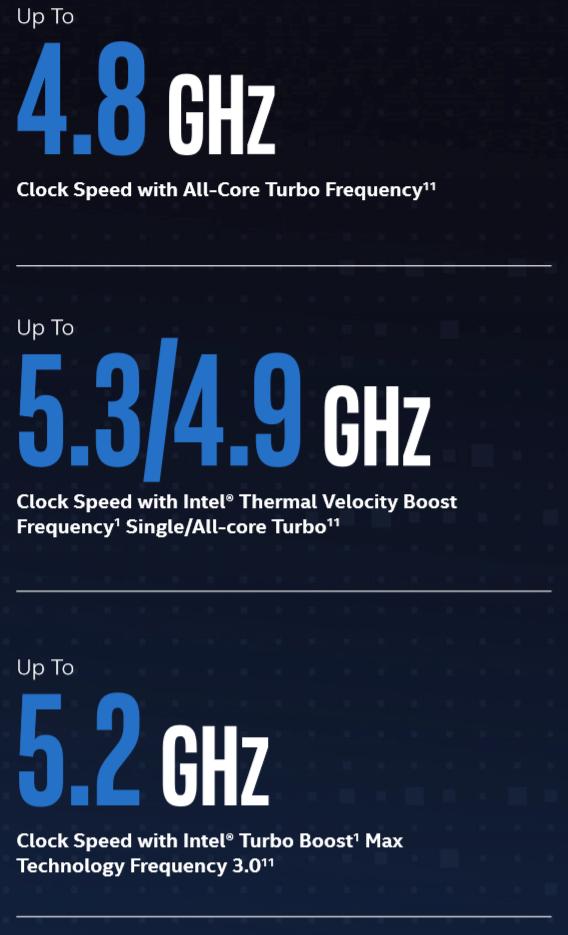 Intel Core i9-10900K Clock Speed Presentation