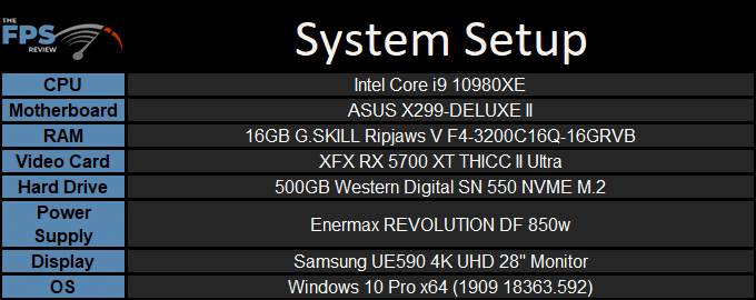 The FPS Review AIO Test Rig System Specifications Table