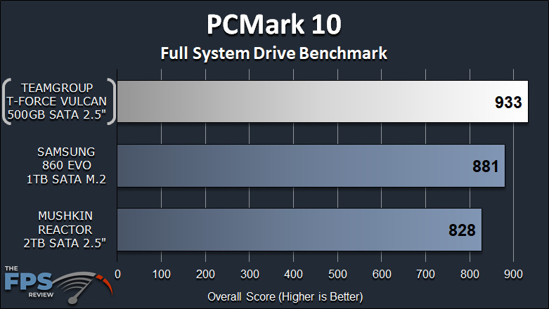 TeamGroup T-Force Vulcan 500GB SSD PCMark 10 Full System Drive Benchmark Graph