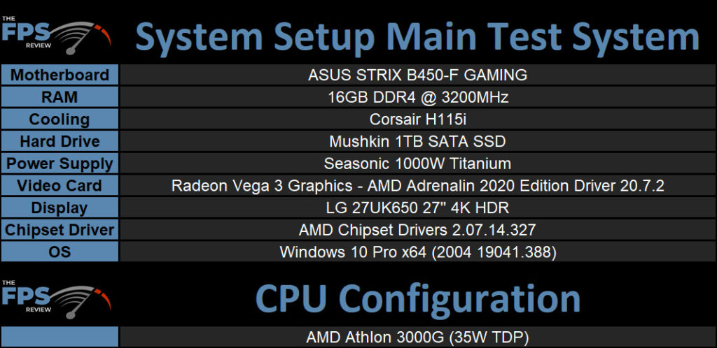Amd Athlon 3000g Review With Overclocking Page 3 Of 8 The Fps Review