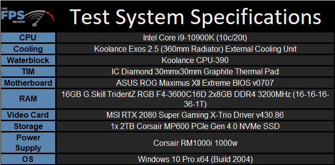 ASUS ROG MAXIMUS XII EXTREME Motherboard Test System Specs