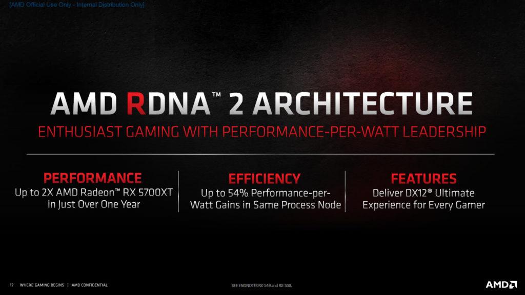 AMD Radeon RX 6800 XT and Radeon RX 6000 Series RDNA2 Architecture Slide