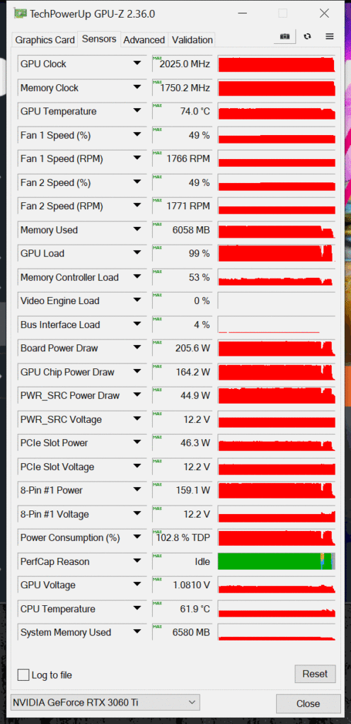 NVIDIA GeForce RTX 3060 Ti FE Default GPUz Sensor Data