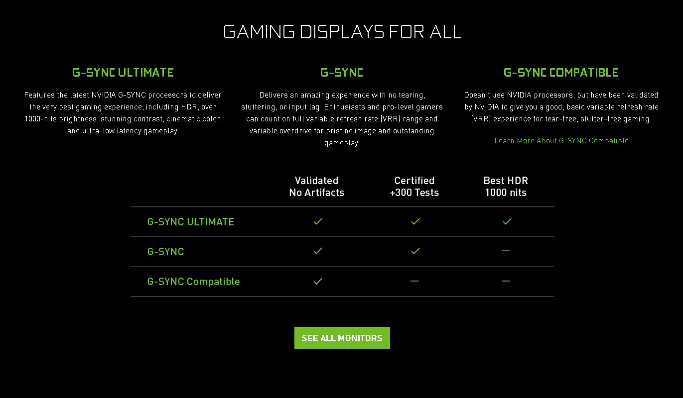 sync nvidia certification requirement displayhdr drops ultimate process 1000