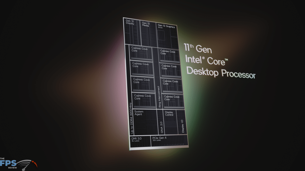 Intel 11th Gen Intel Core Desktop Processor Architecture