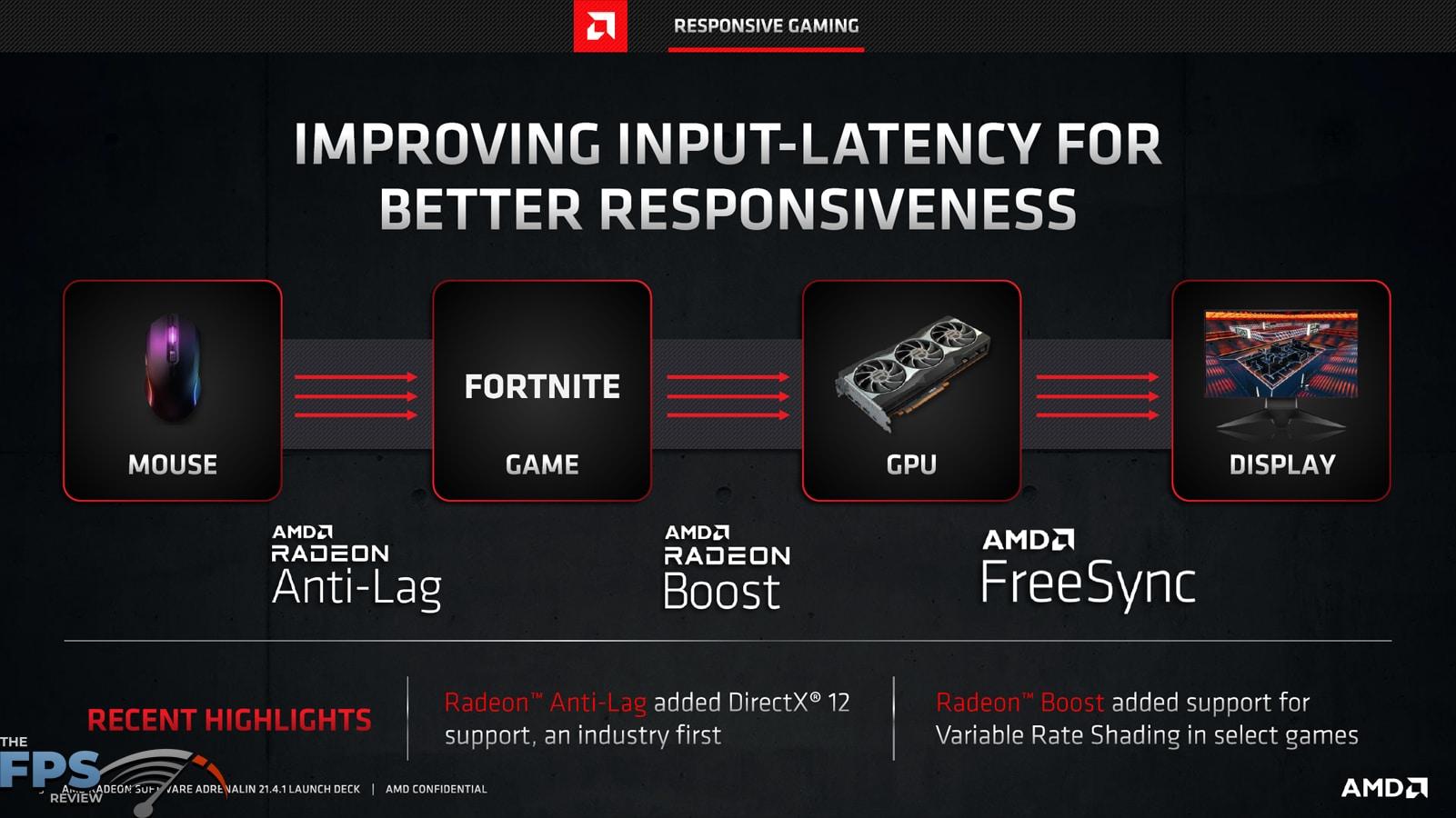 AMD Radeon Software Adrenalin 21.4.1 Release